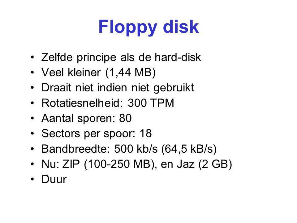 Floppy disk Zelfde principe als de hard-disk Veel kleiner (1,44 MB)