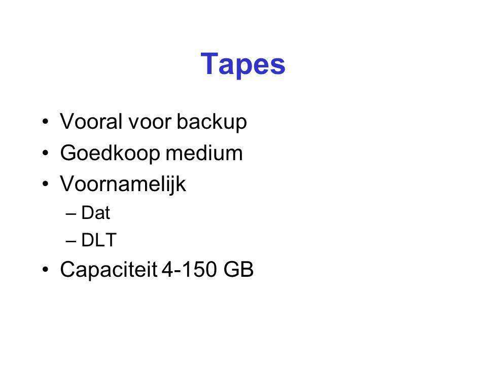 Tapes Vooral voor backup Goedkoop medium Voornamelijk