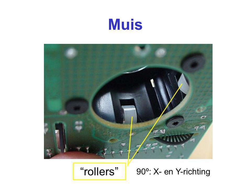 Muis rollers 90º: X- en Y-richting