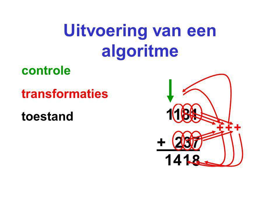 Uitvoering van een algoritme