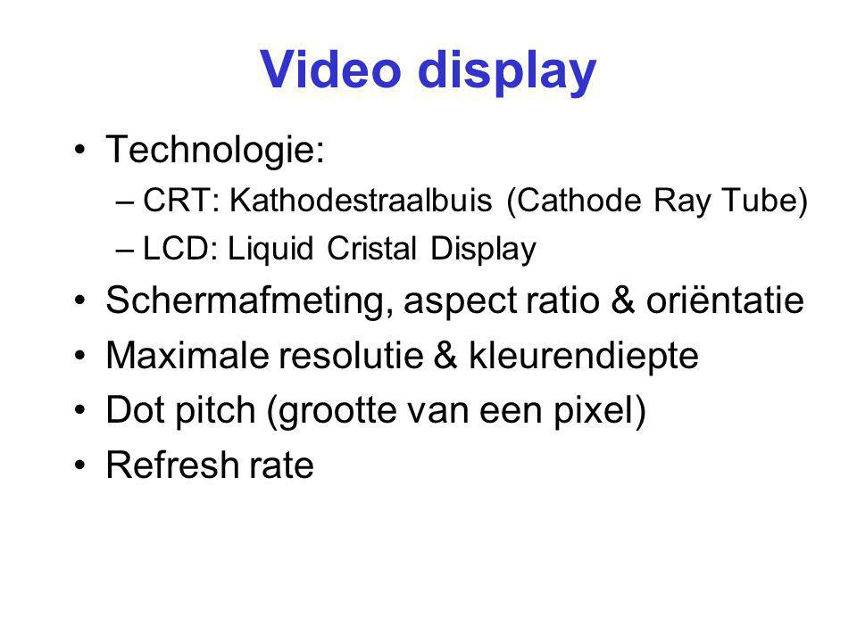 Video display Technologie: Schermafmeting, aspect ratio & oriëntatie