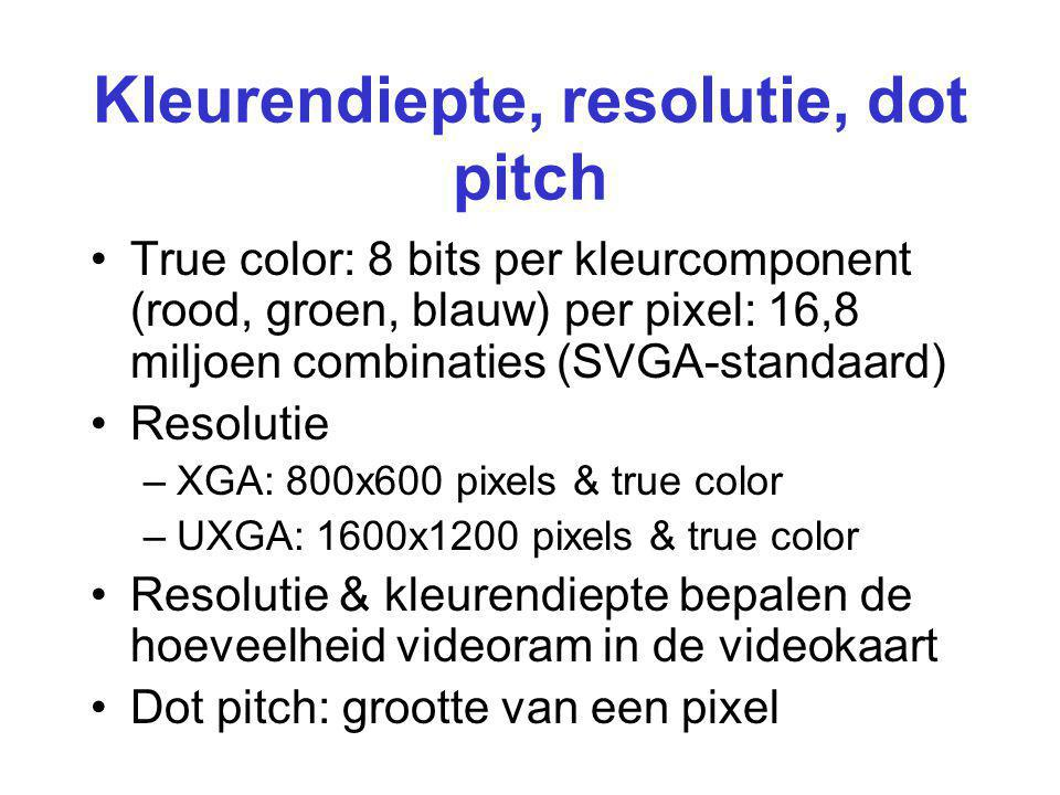 Kleurendiepte, resolutie, dot pitch