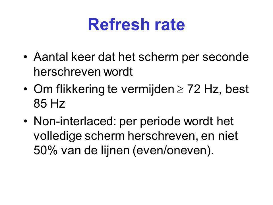 Refresh rate Aantal keer dat het scherm per seconde herschreven wordt