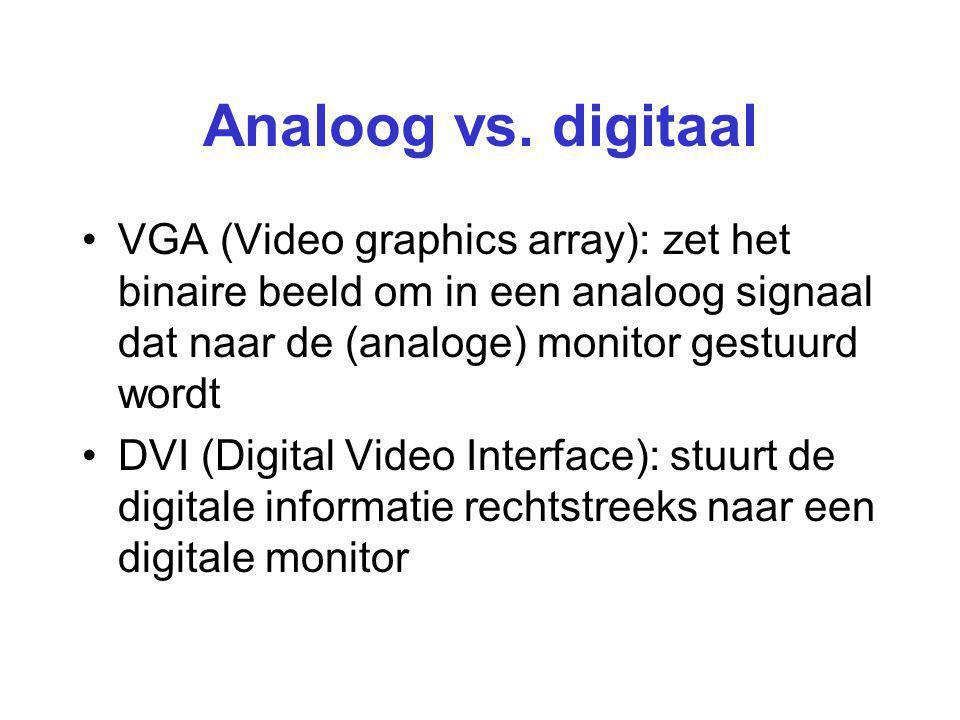 Analoog vs. digitaal VGA (Video graphics array): zet het binaire beeld om in een analoog signaal dat naar de (analoge) monitor gestuurd wordt.