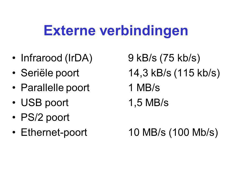 Externe verbindingen Infrarood (IrDA) 9 kB/s (75 kb/s)