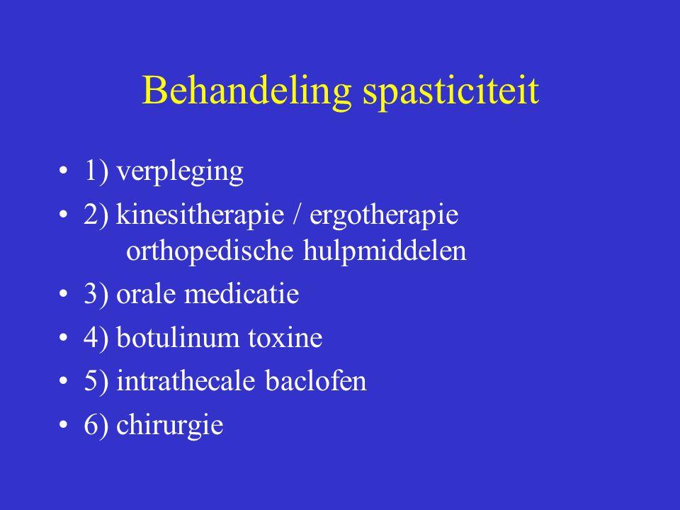 Behandeling spasticiteit
