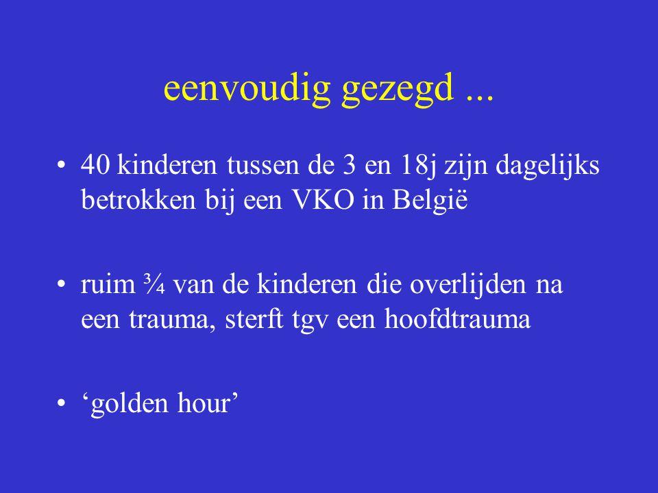 eenvoudig gezegd ... 40 kinderen tussen de 3 en 18j zijn dagelijks betrokken bij een VKO in België.