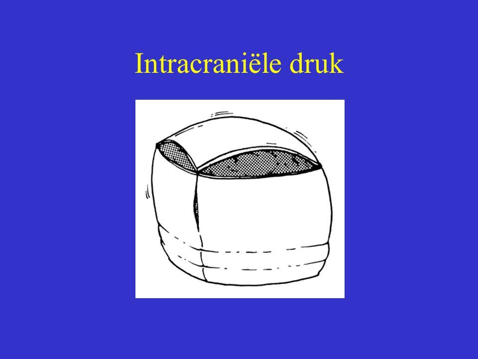 Intracraniële druk