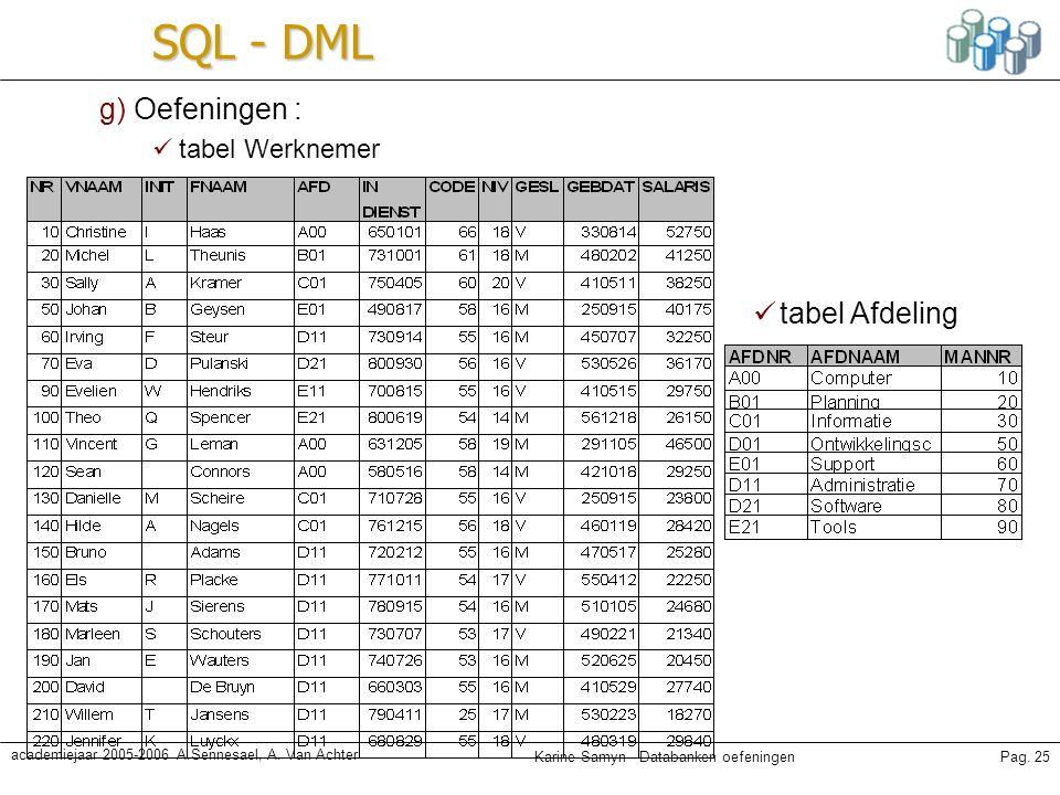SQL - DML g) Oefeningen : tabel Afdeling tabel Werknemer