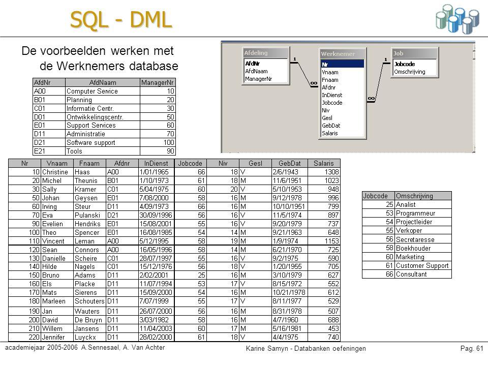 SQL - DML De voorbeelden werken met de Werknemers database