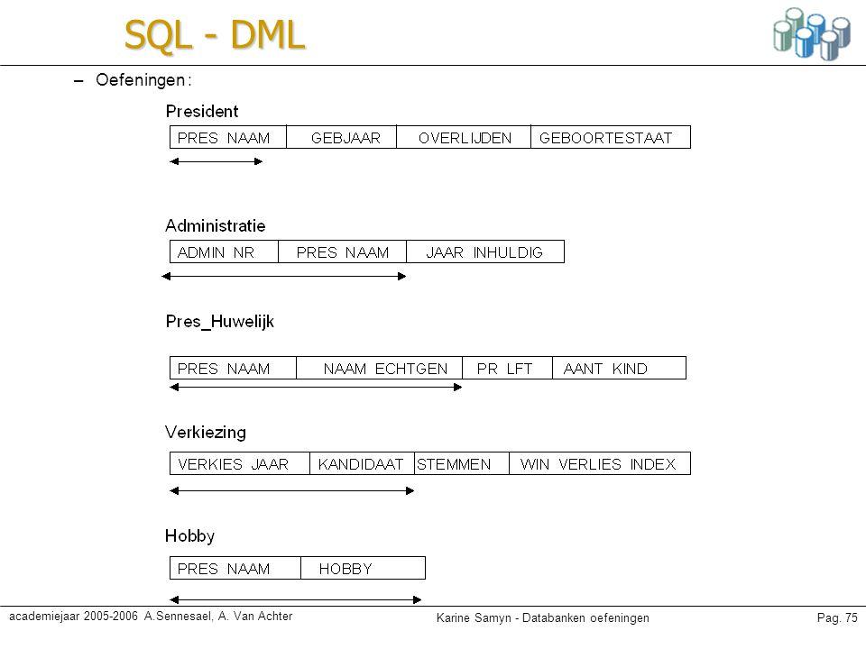 SQL - DML Oefeningen :