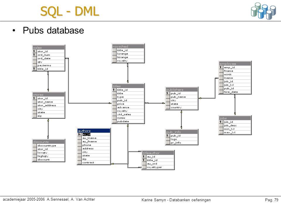 SQL - DML Pubs database. academiejaar 2005-2006 A.Sennesael, A.