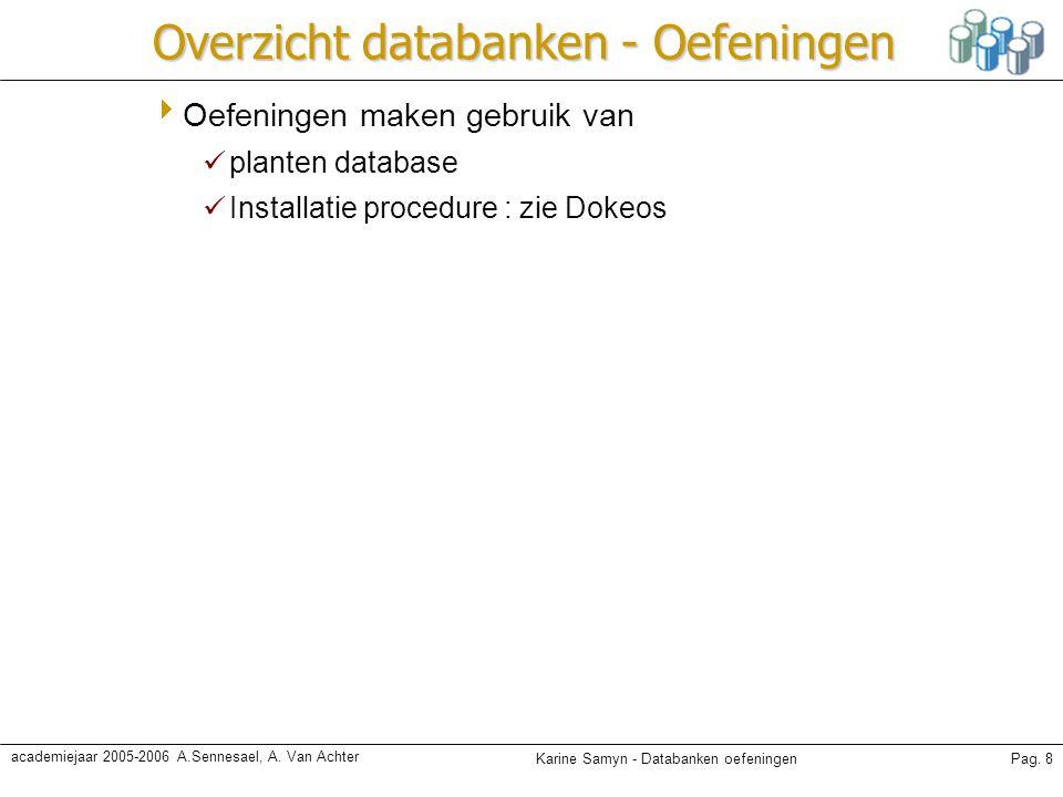 Overzicht databanken - Oefeningen