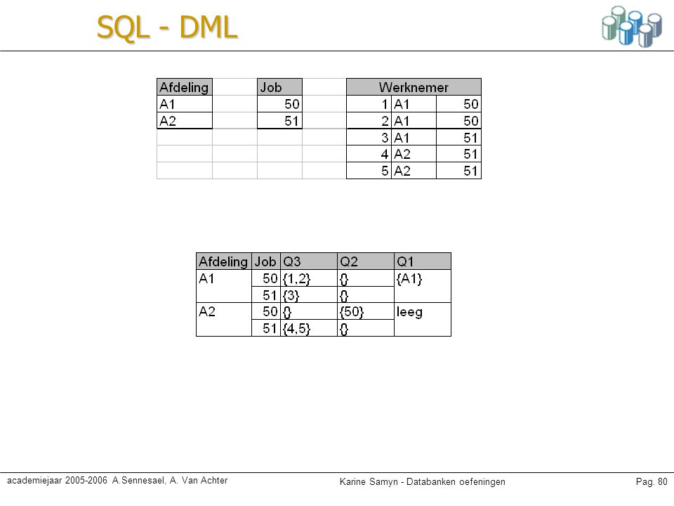 SQL - DML academiejaar 2005-2006 A.Sennesael, A. Van Achter