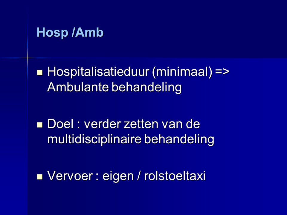 Hosp /Amb Hospitalisatieduur (minimaal) => Ambulante behandeling. Doel : verder zetten van de multidisciplinaire behandeling.