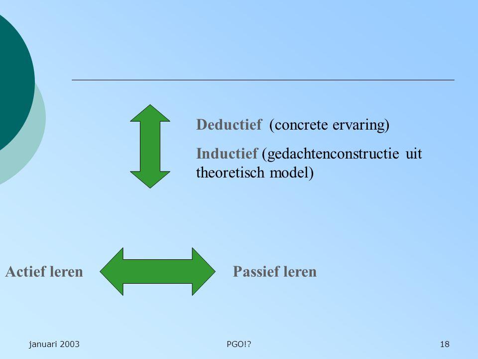 Deductief (concrete ervaring)