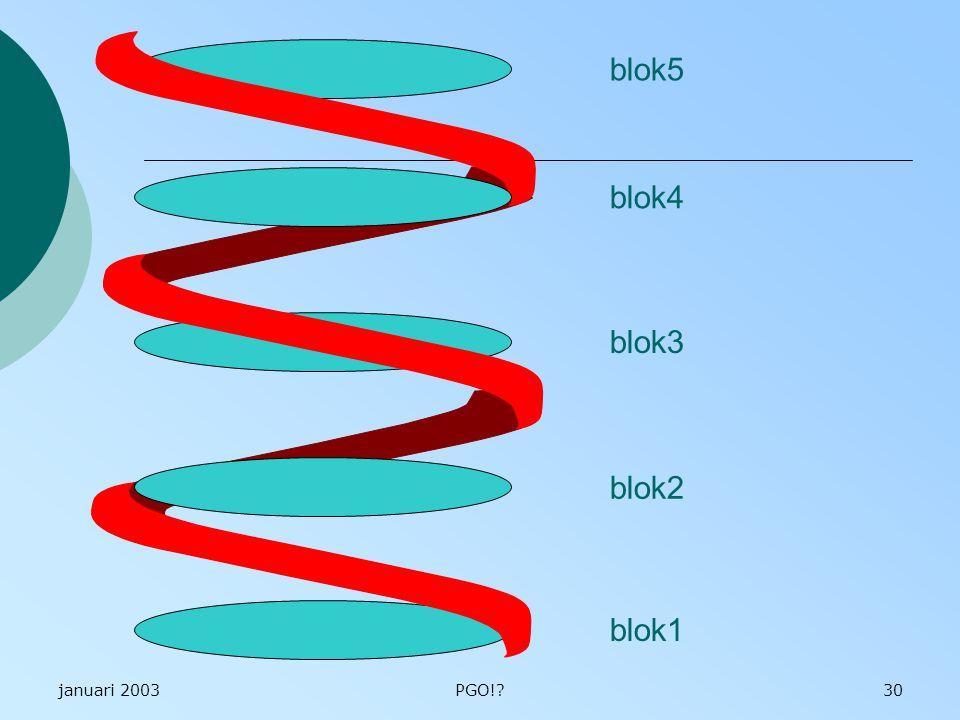 blok5 blok4 blok3 blok2 blok1 INWE EA 19 nov 2000