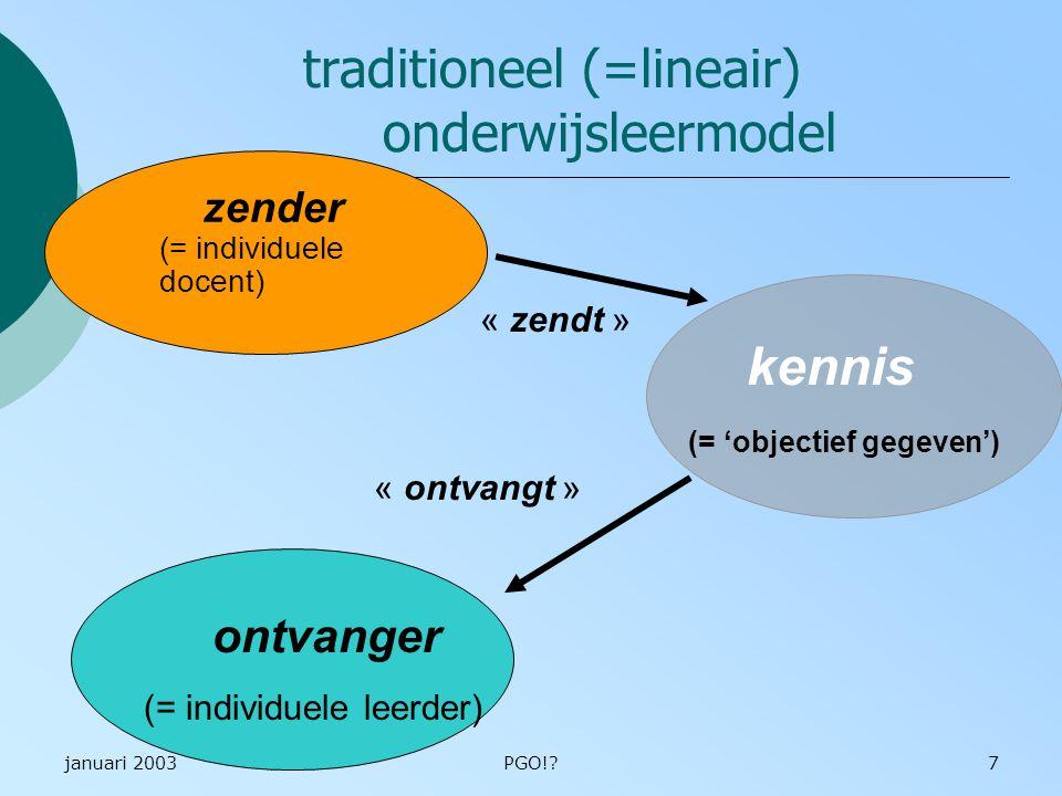 traditioneel (=lineair) onderwijsleermodel