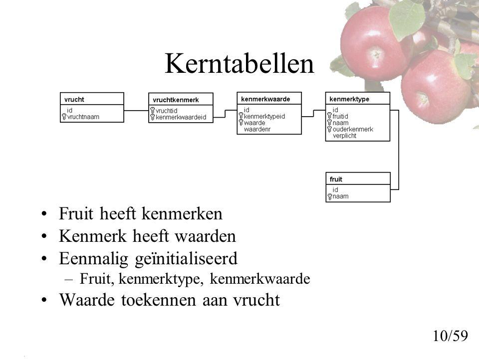Kerntabellen Fruit heeft kenmerken Kenmerk heeft waarden
