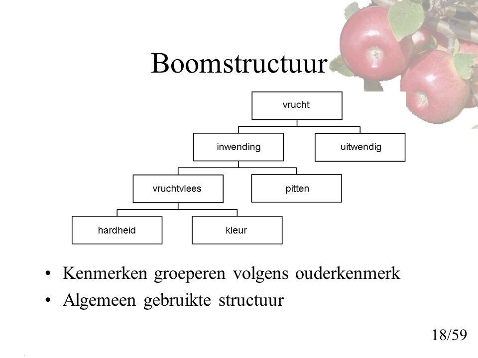 Boomstructuur Kenmerken groeperen volgens ouderkenmerk