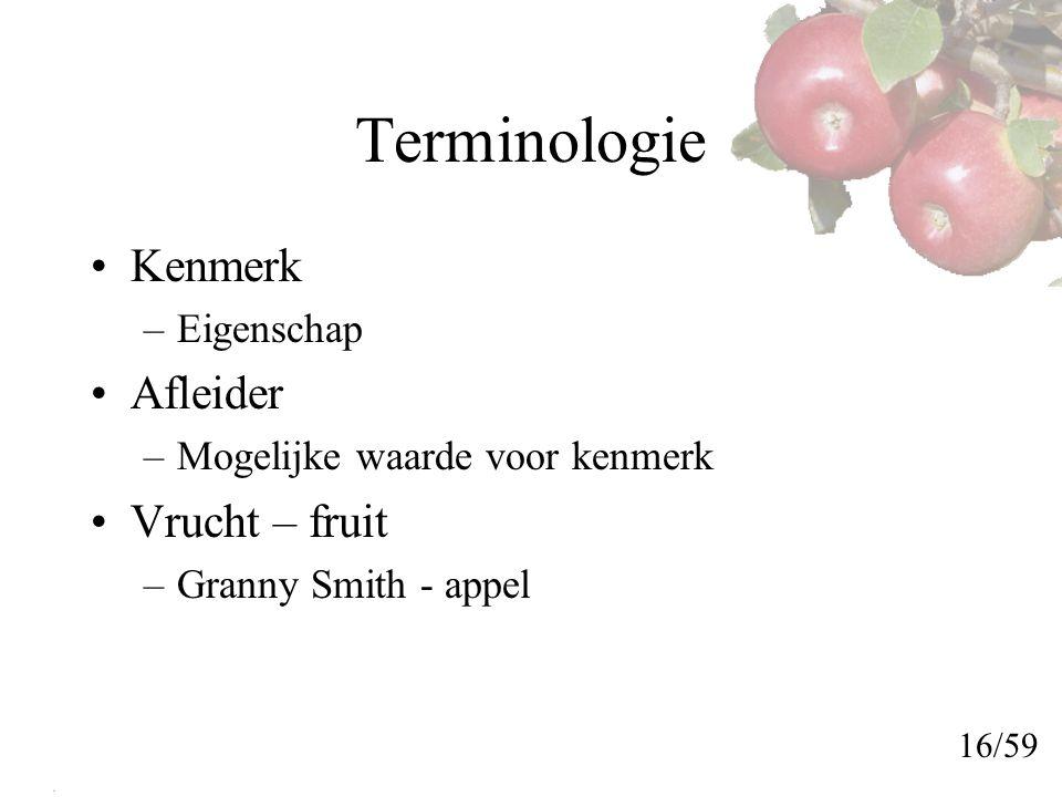 Terminologie Kenmerk Afleider Vrucht – fruit Eigenschap