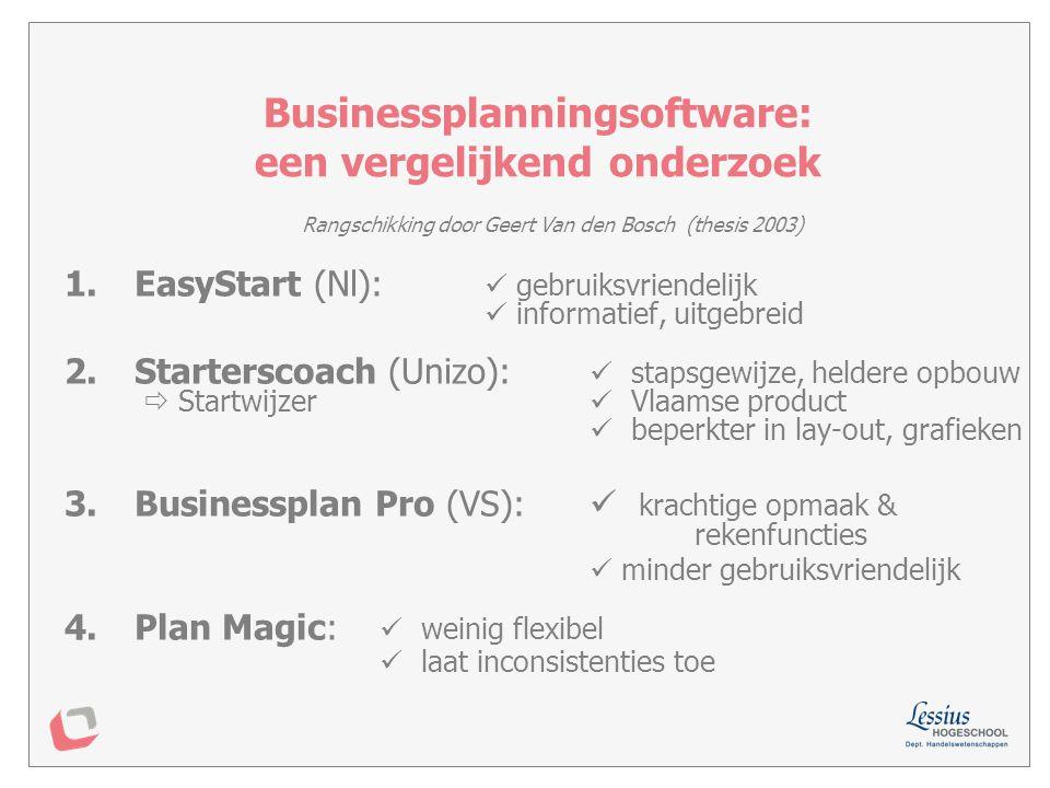 Businessplanningsoftware: een vergelijkend onderzoek