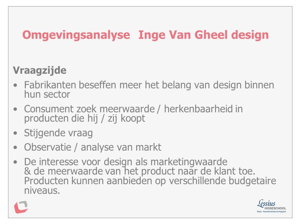 Omgevingsanalyse Inge Van Gheel design