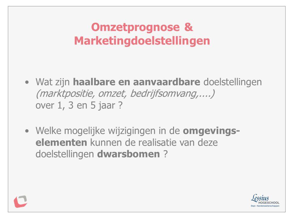 Omzetprognose & Marketingdoelstellingen