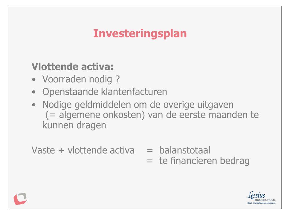 Investeringsplan Vlottende activa: Voorraden nodig