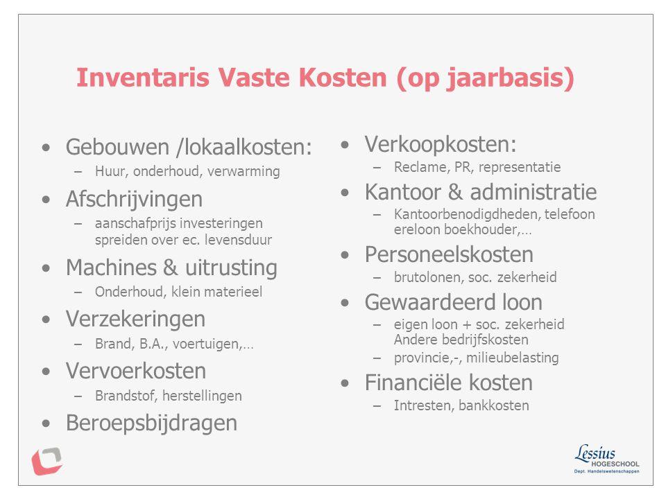 Inventaris Vaste Kosten (op jaarbasis)