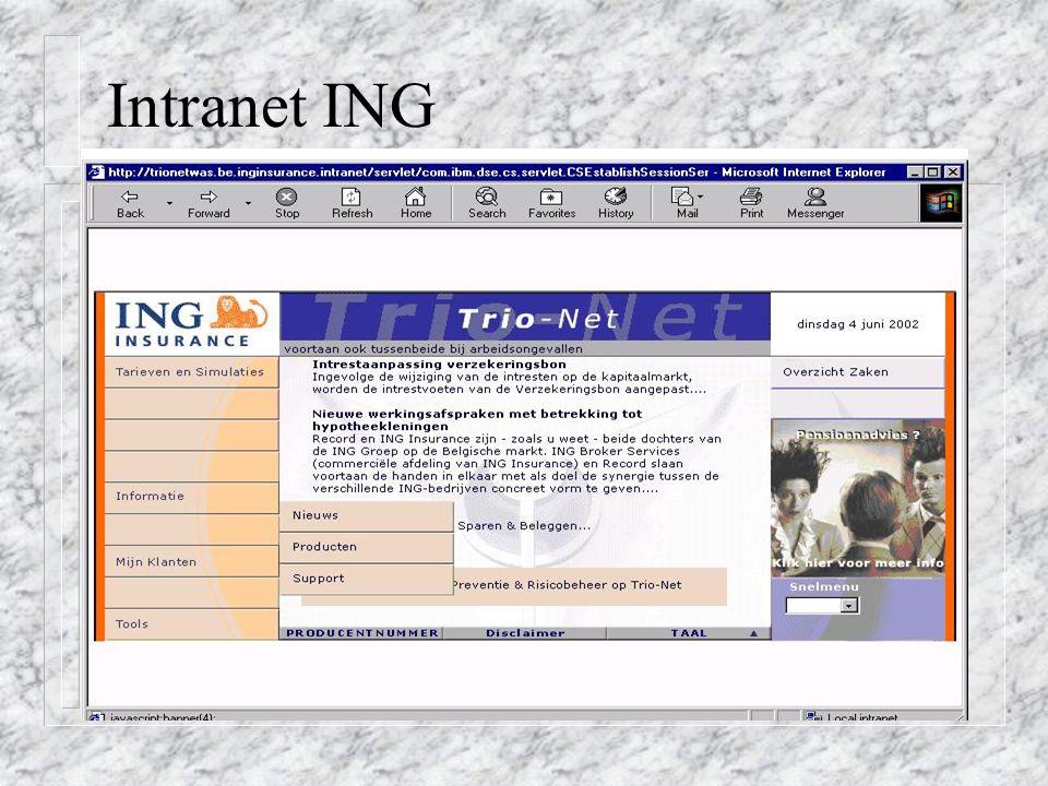 Intranet ING