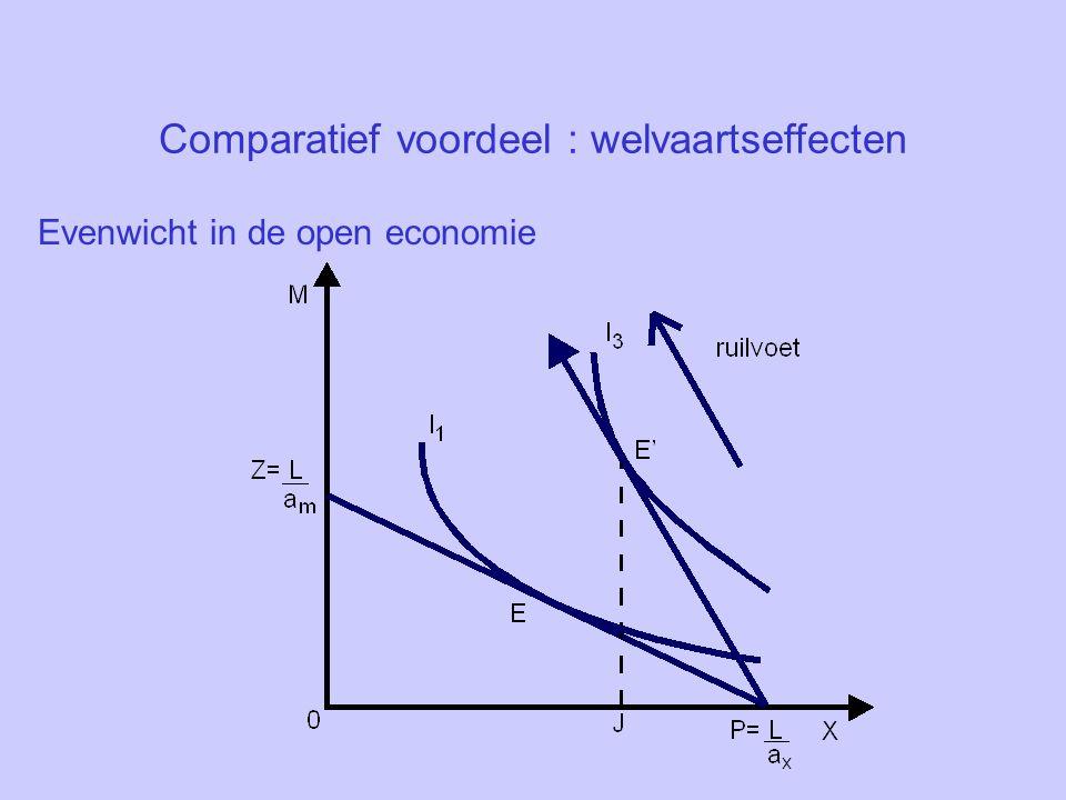 Comparatief voordeel : welvaartseffecten