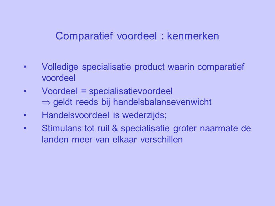 Comparatief voordeel : kenmerken