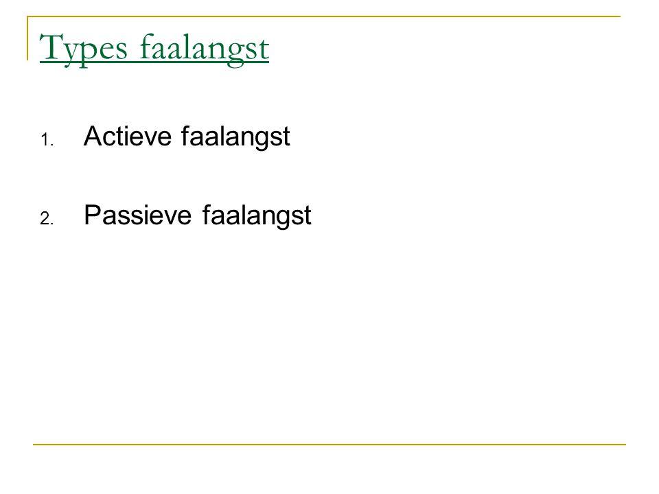 Types faalangst Actieve faalangst Passieve faalangst