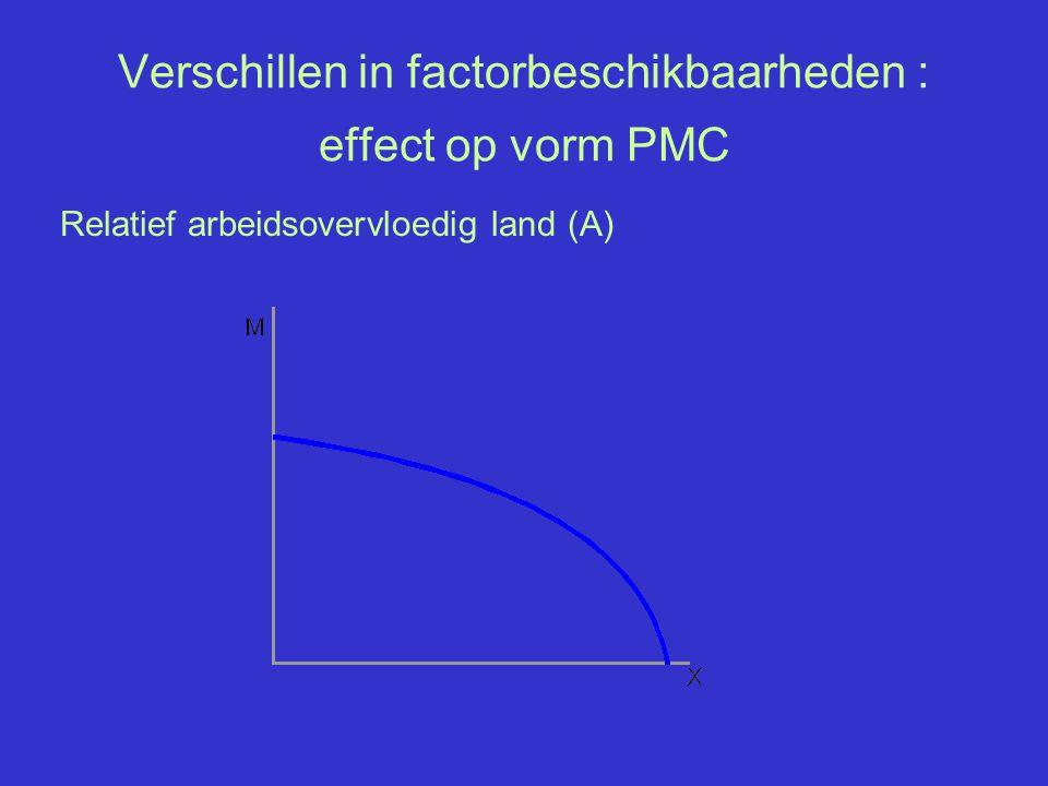 Verschillen in factorbeschikbaarheden : effect op vorm PMC