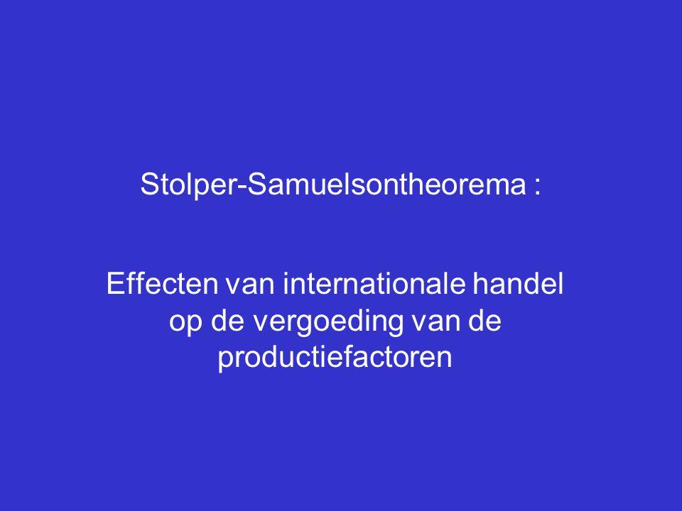 Stolper-Samuelsontheorema :