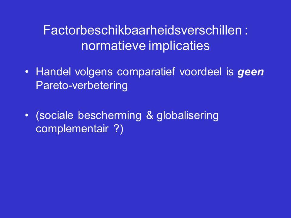 Factorbeschikbaarheidsverschillen : normatieve implicaties