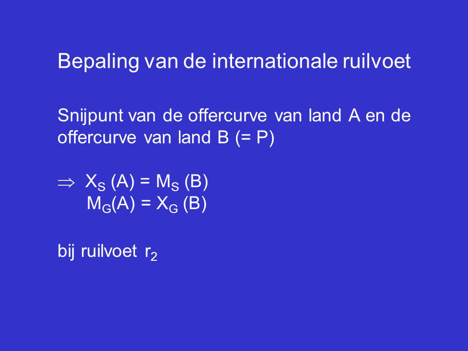 Bepaling van de internationale ruilvoet