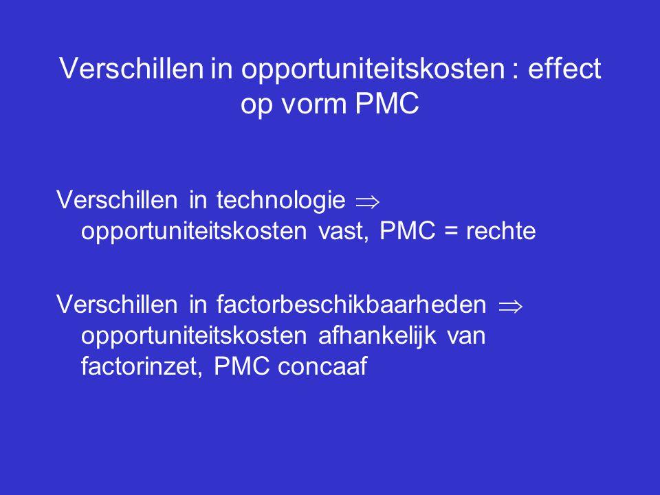 Verschillen in opportuniteitskosten : effect op vorm PMC