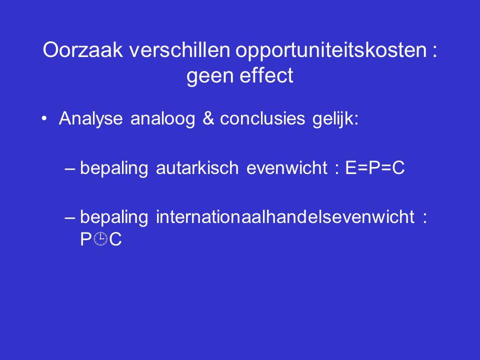 Oorzaak verschillen opportuniteitskosten : geen effect