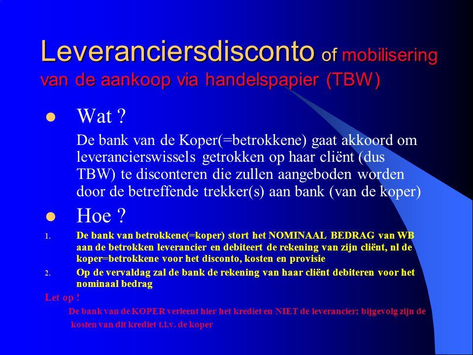Leveranciersdisconto of mobilisering van de aankoop via handelspapier (TBW)