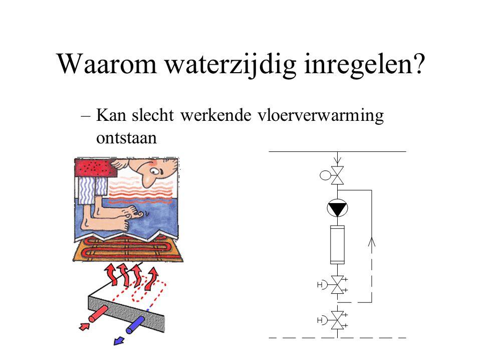 Waarom waterzijdig inregelen