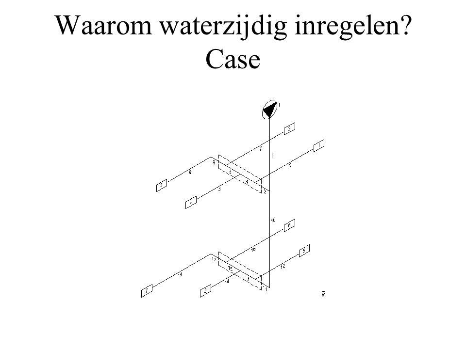 Waarom waterzijdig inregelen Case