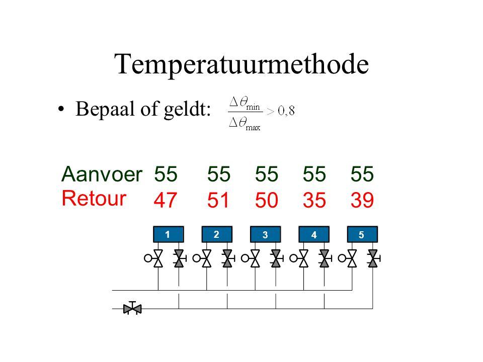 Temperatuurmethode Bepaal of geldt: 47 51 50 35 39 55 Aanvoer Retour 1