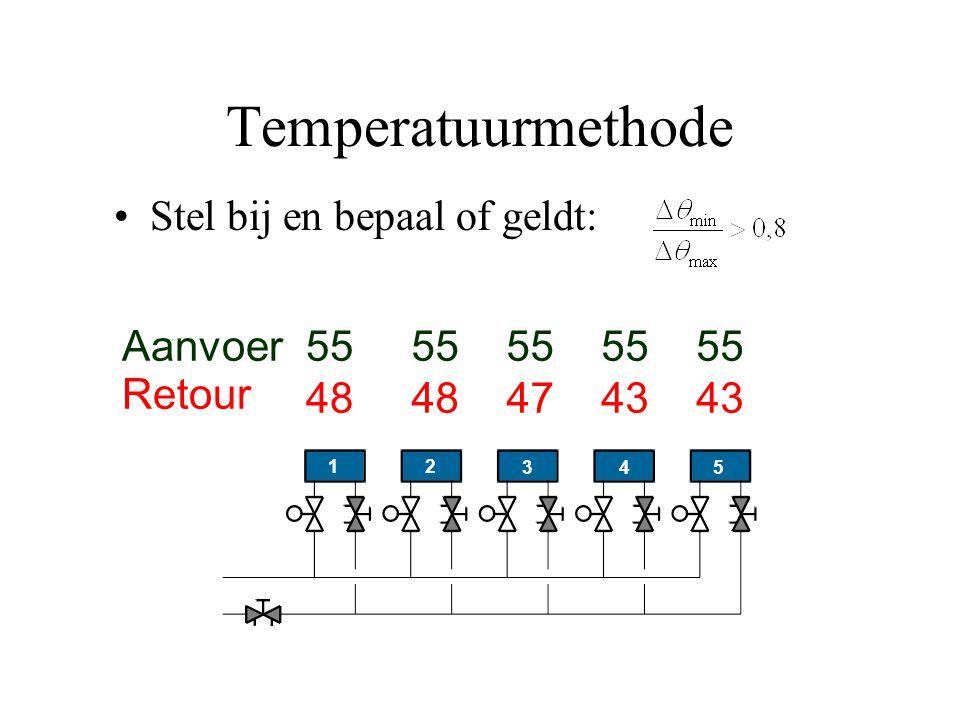 Temperatuurmethode Stel bij en bepaal of geldt: 48 47 43 55 Aanvoer