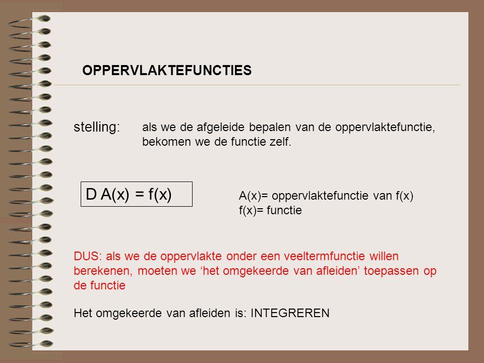 D A(x) = f(x) OPPERVLAKTEFUNCTIES stelling: