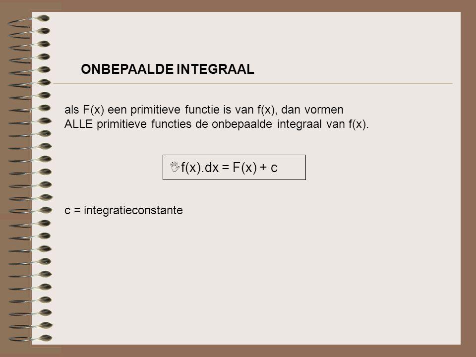 ONBEPAALDE INTEGRAAL f(x).dx = F(x) + c