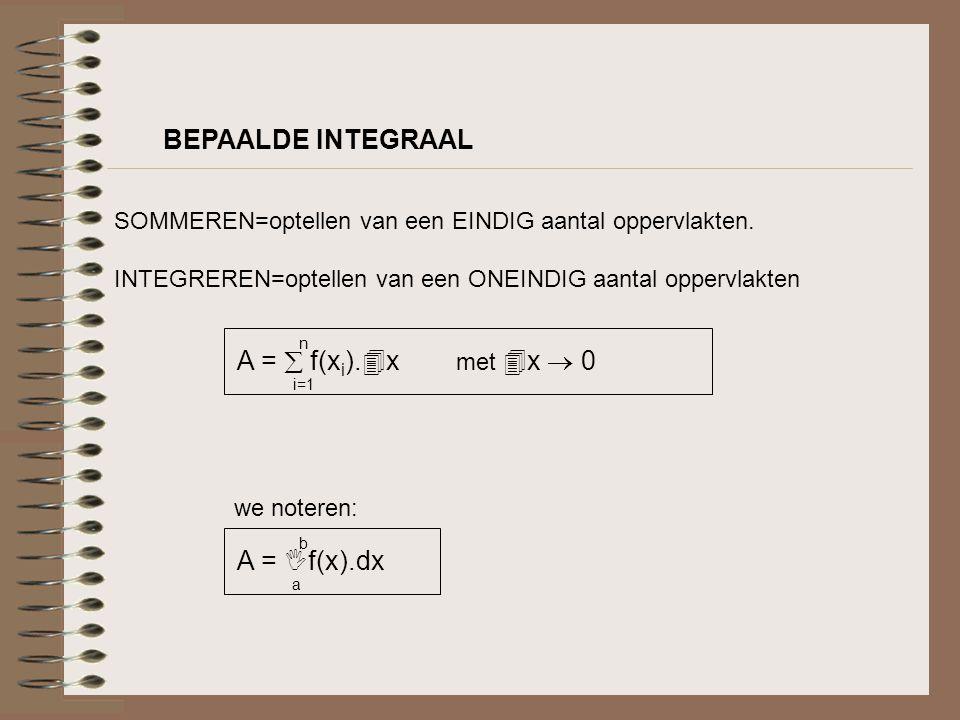 BEPAALDE INTEGRAAL A =  f(xi).x met x  0 A = f(x).dx