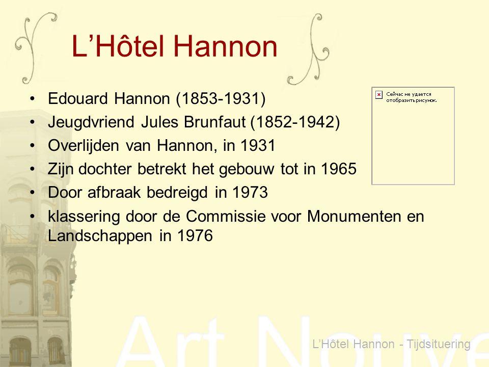 L'Hôtel Hannon Edouard Hannon (1853-1931)