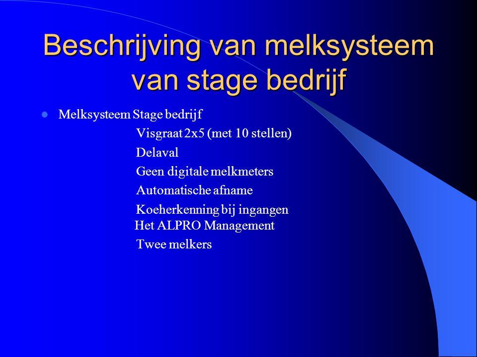Beschrijving van melksysteem van stage bedrijf